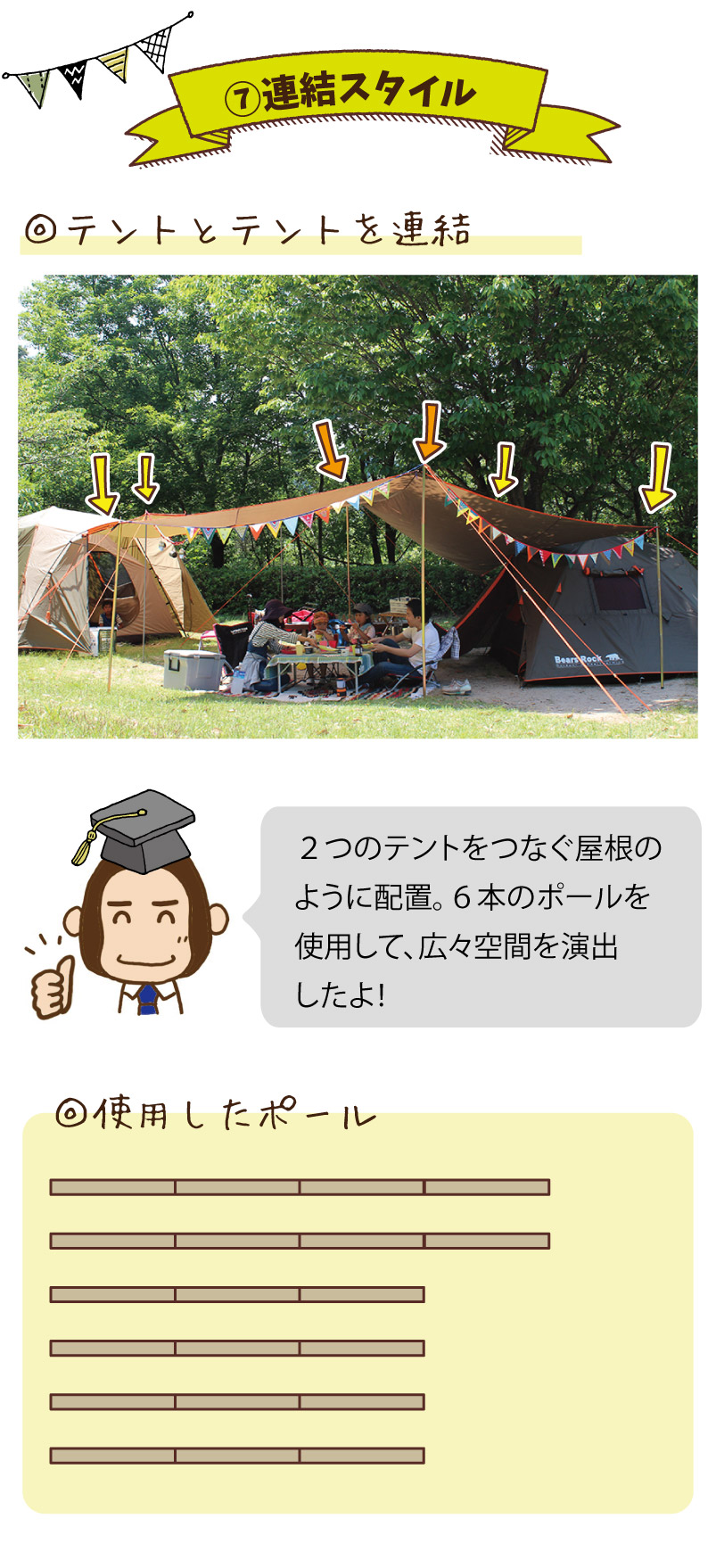 連結スタイル|テントとテントを連結。2つのテントをつなぐ屋根のように配置。6本のポールを使用して、広々空間を演出したよ!