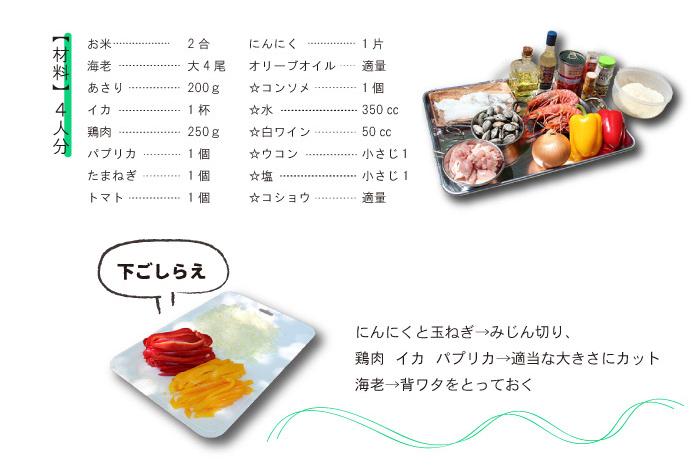 食材の分量