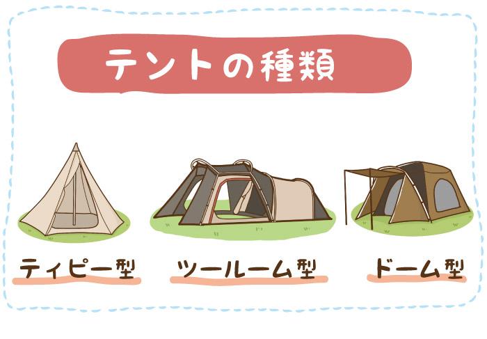 テントの種類|ティピー型・ツールーム型・ドーム型