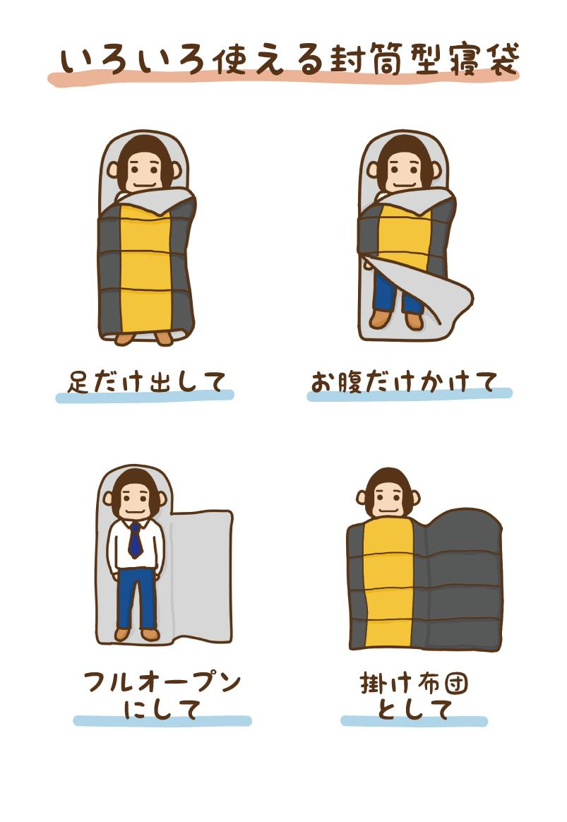 いろいろ使える封筒型寝袋|足だけ出して・お腹だけかけて・フルオープンにして・掛け布団として
