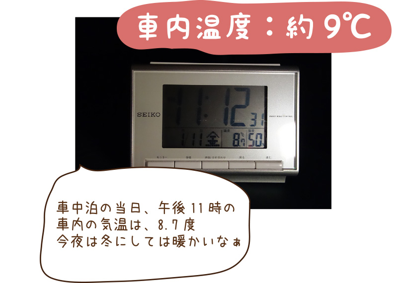 車内温度:約9℃|車中泊の当日、午後11時の 車内の気温は、8.7度 今夜は冬にしては暖かいなぁ