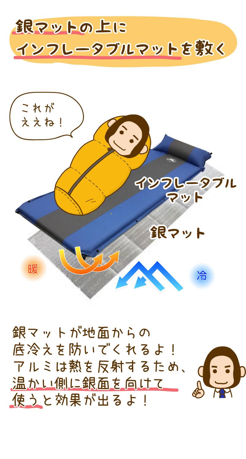 銀マットの上にインフレータブルマットを敷く|銀マットが地面からの底冷えを防いでくれるよ!アルミは熱を反射するため、温かい側に銀面を向けて使うと効果が出るよ!