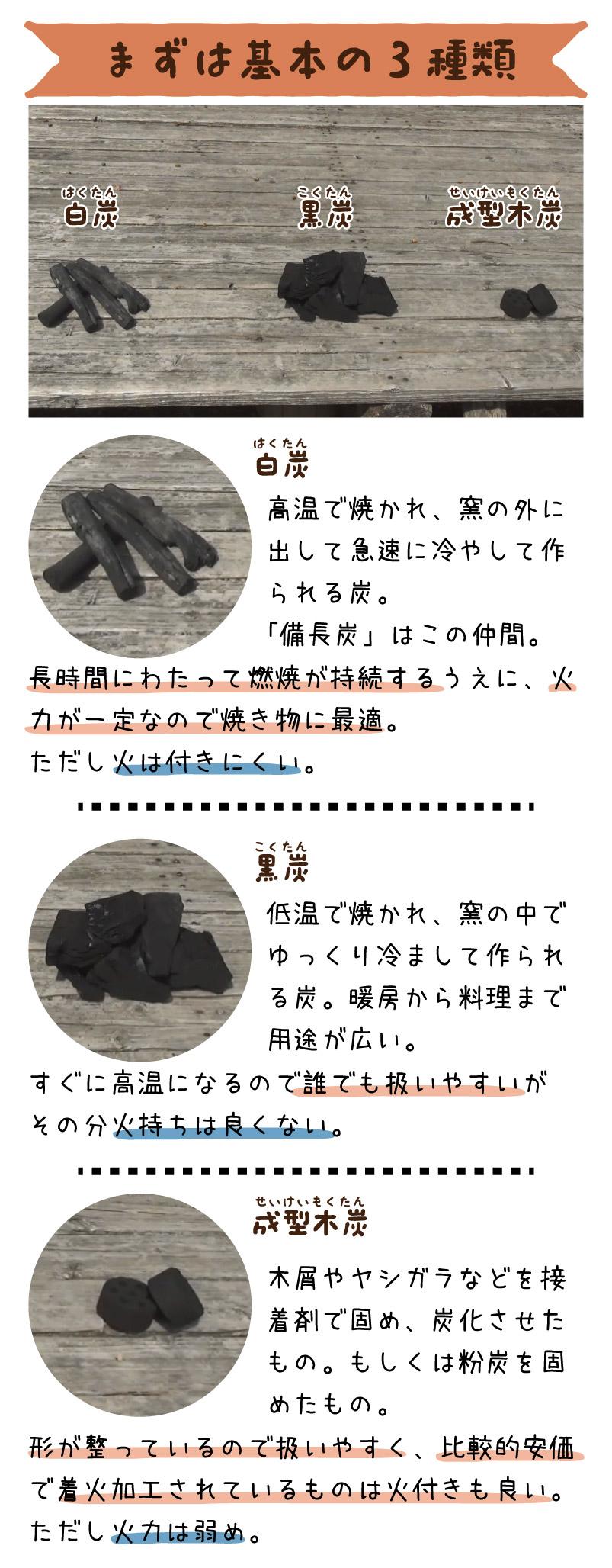 まずは基本の3種類|白炭・黒炭・成形木炭