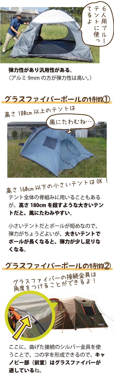 弾力性があり汎用性がある。 (アルミ9mmの方が弾力性は高い。)テント全体の骨組みに用いることもあるが、高さ180cmを超すような大きいテントだと、風にたわみやすい。小さいテントだとポールが短めなので、弾力がちょうどよいが、大きいテントでポールが長くなると、弾力が少し足りなくなる。だからここに、曲げた接続のシルバー金具を使うことで、コの字を形成できるので、キャノピー部はグラスファイバーが適しているね。