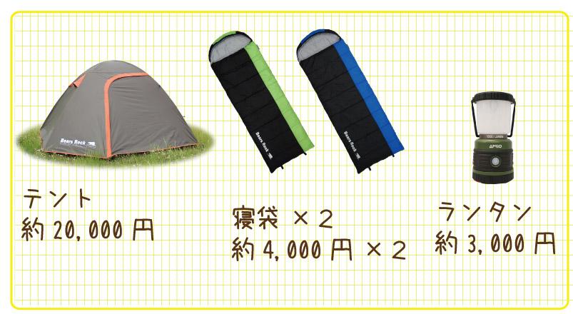 #003キャンプ初心者が揃えたら良いキャンプ道具まとめ_02