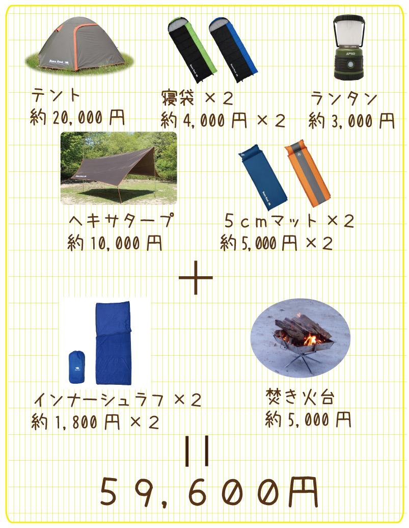 #001キャンプ初心者が必要なもの-予算3万円と6万円で揃えてみた_16