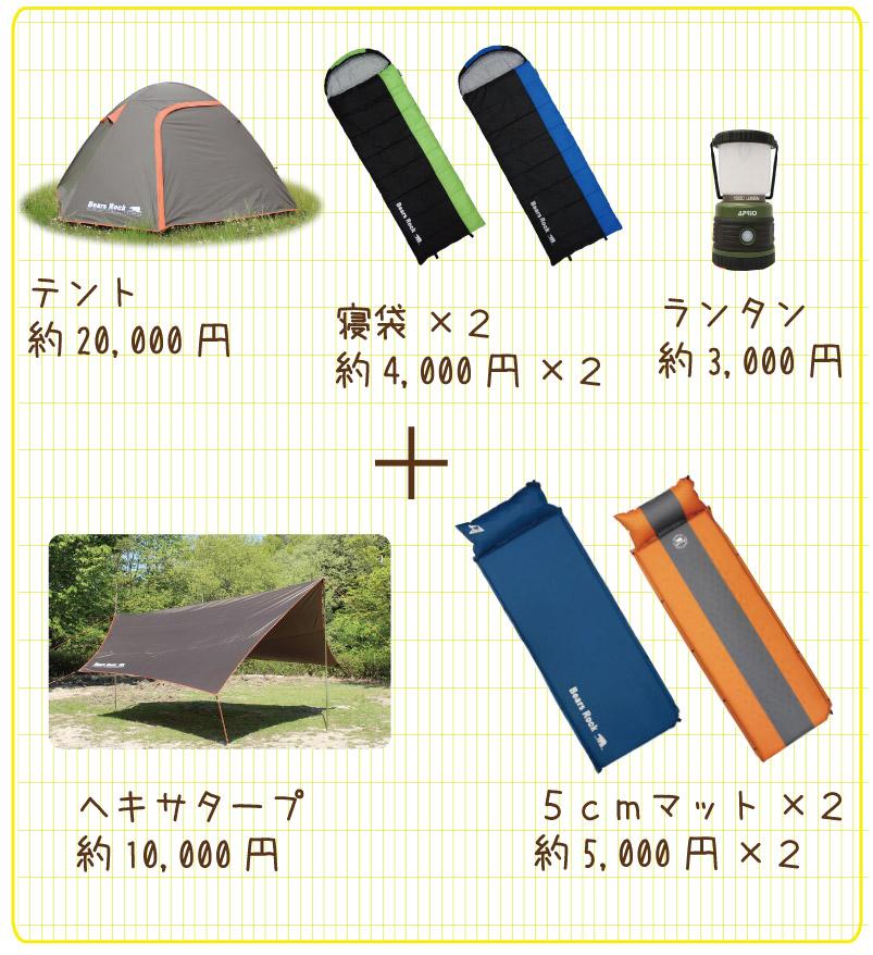 #003キャンプ初心者が揃えたら良いキャンプ道具まとめ_04
