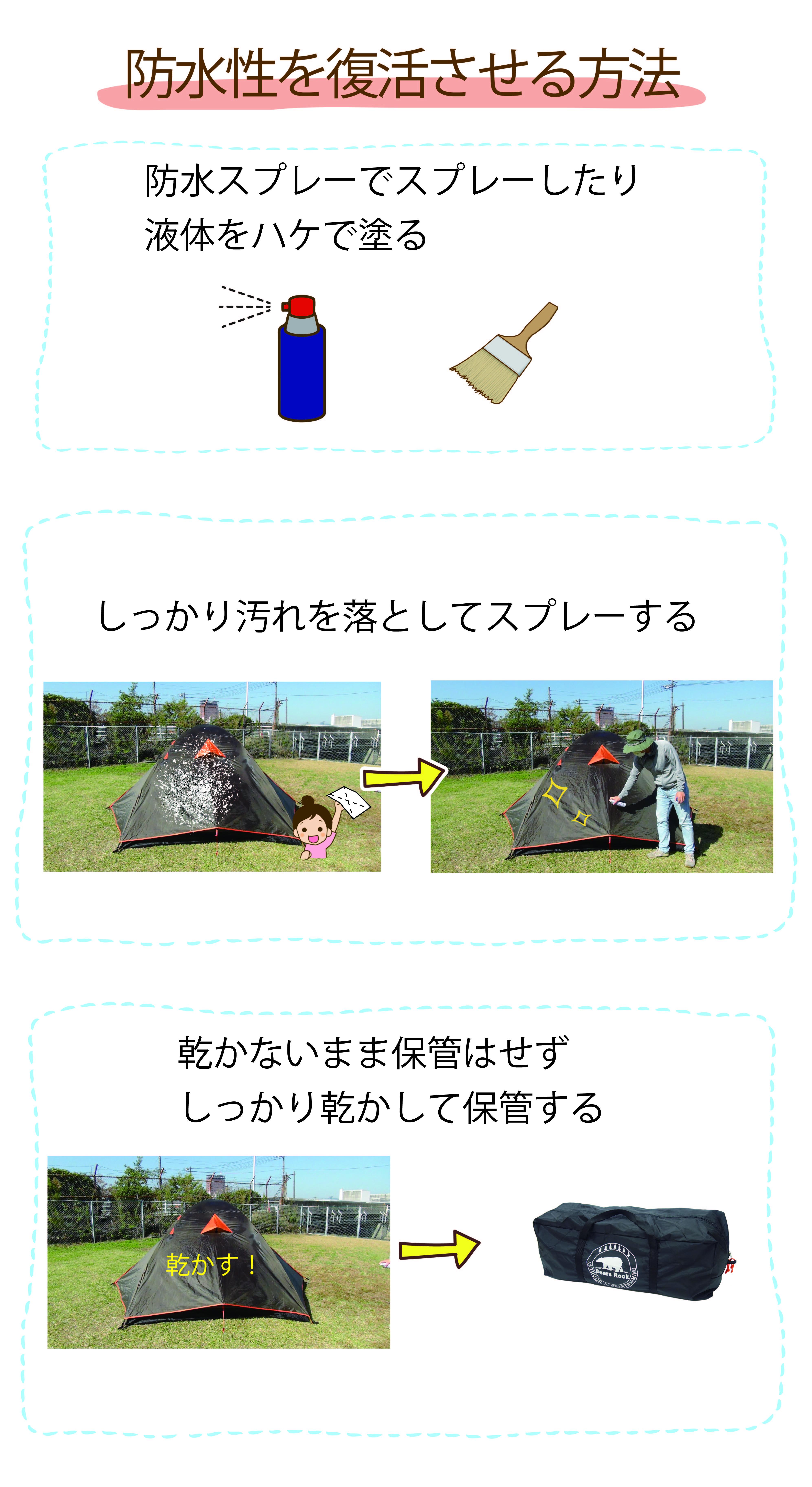 #003まとめ 防水性を復活させる方法-03