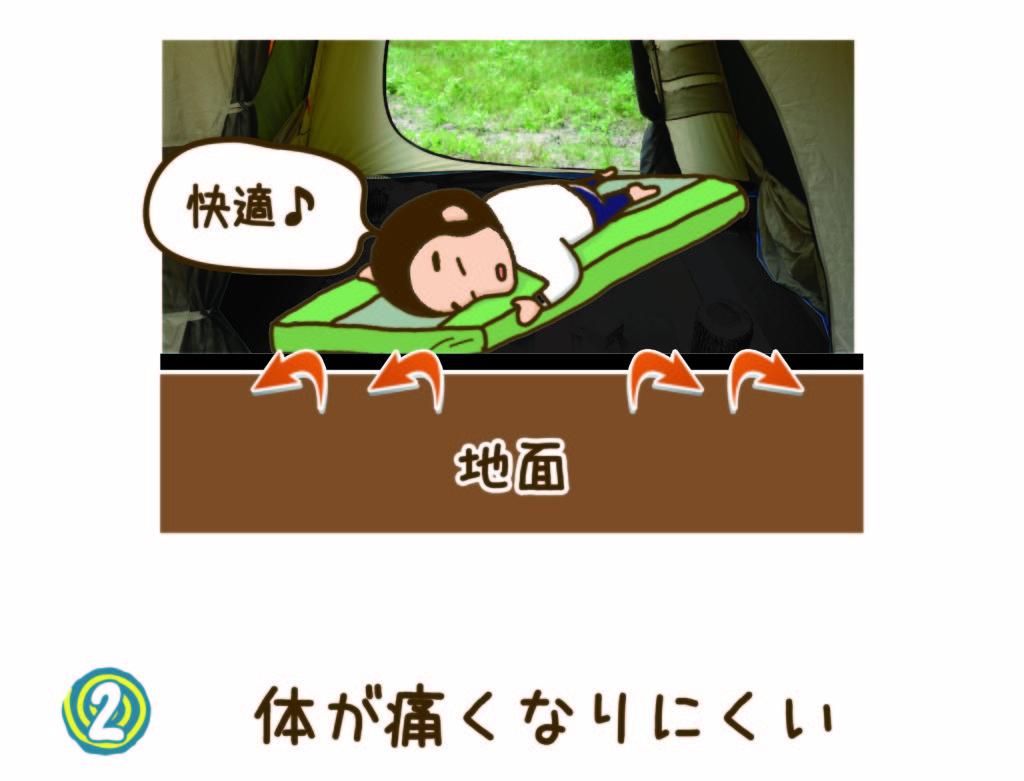 #003まとめ-03
