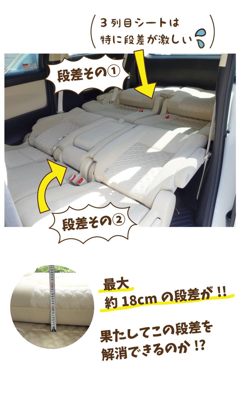 シートを倒しても最大18センチの段差ができる