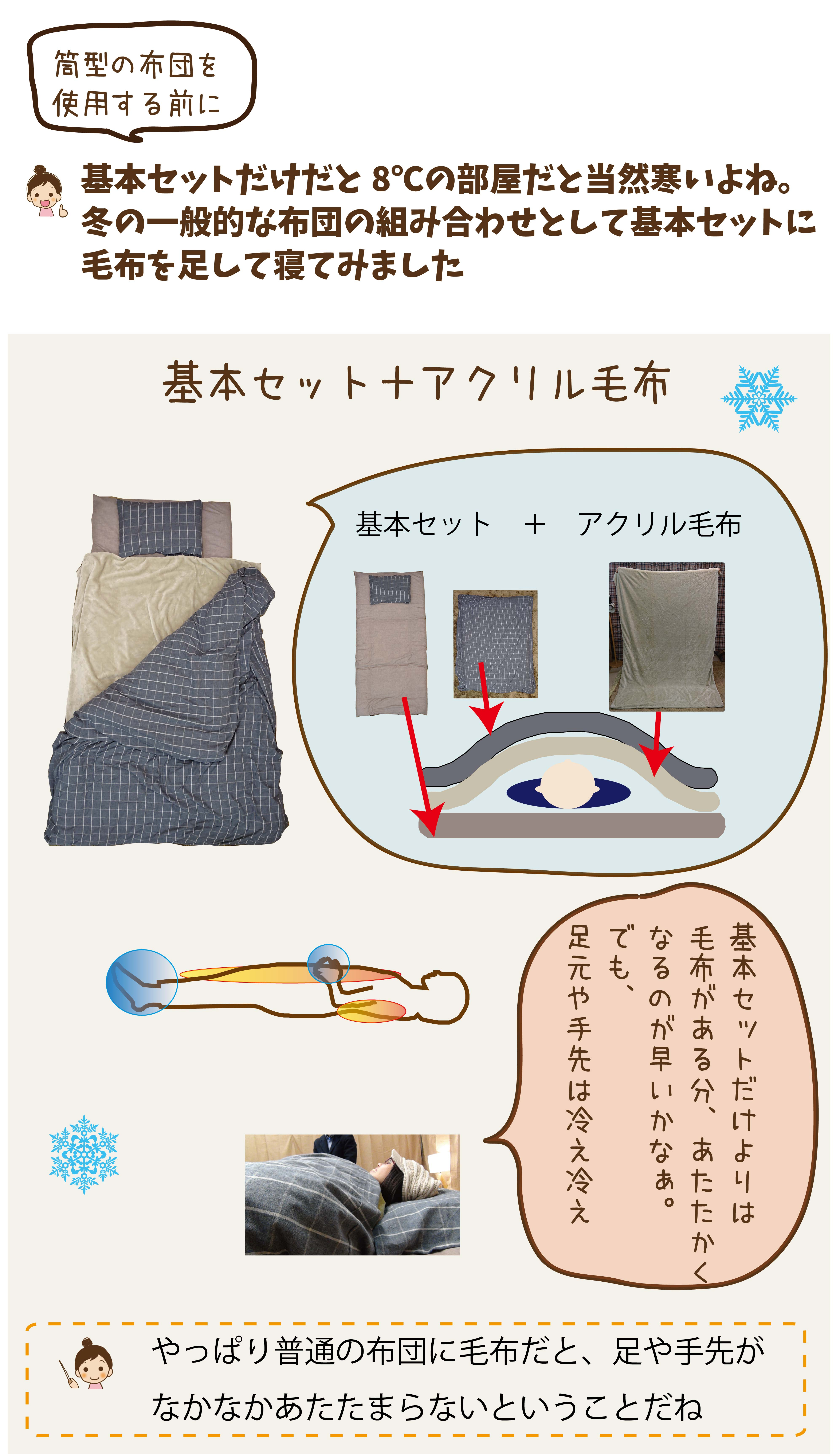 筒型布団を使用する前に基本セット+毛布で8℃の部屋で寝てみました。