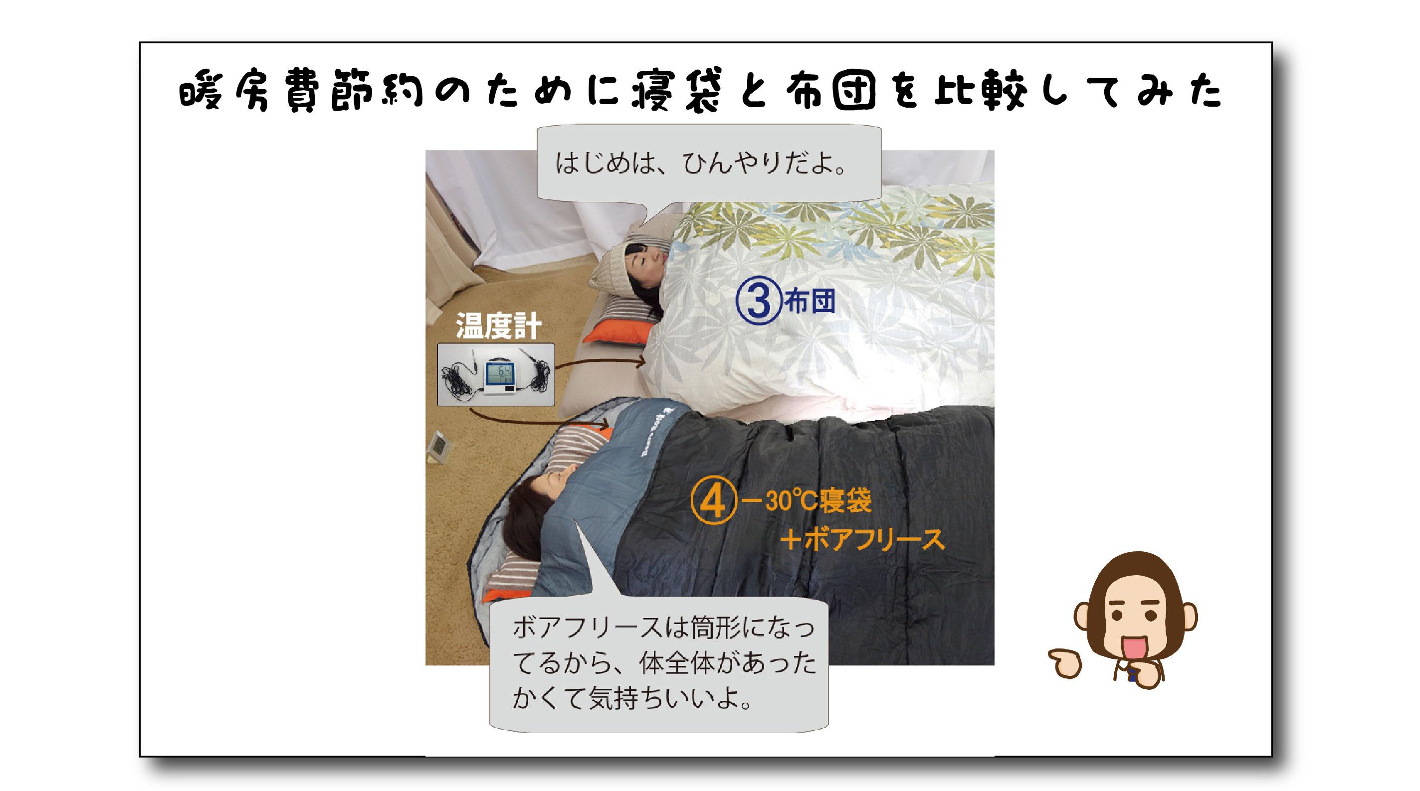 暖房費節約のために寝袋と布団を比較してみた
