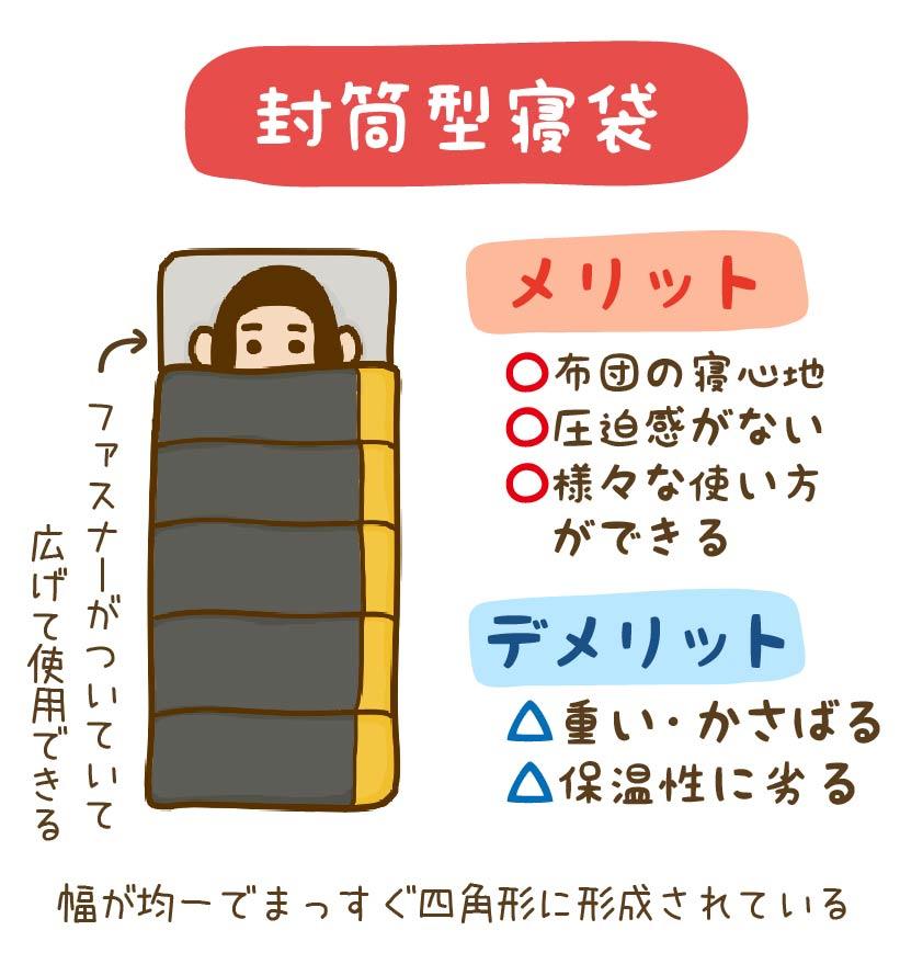 封筒型寝袋の説明
