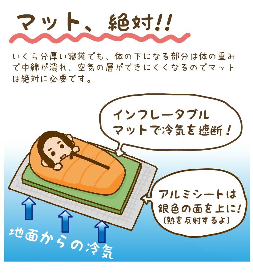 分厚い寝袋があってもマットは絶対に必要です