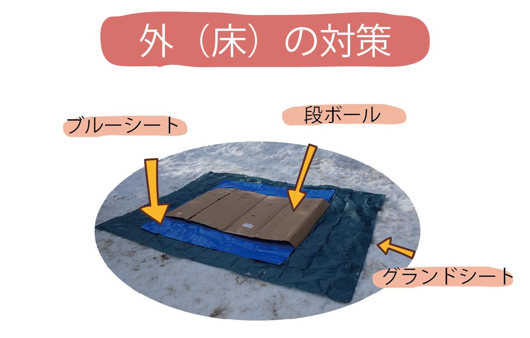 外(床)の対策を説明する写真