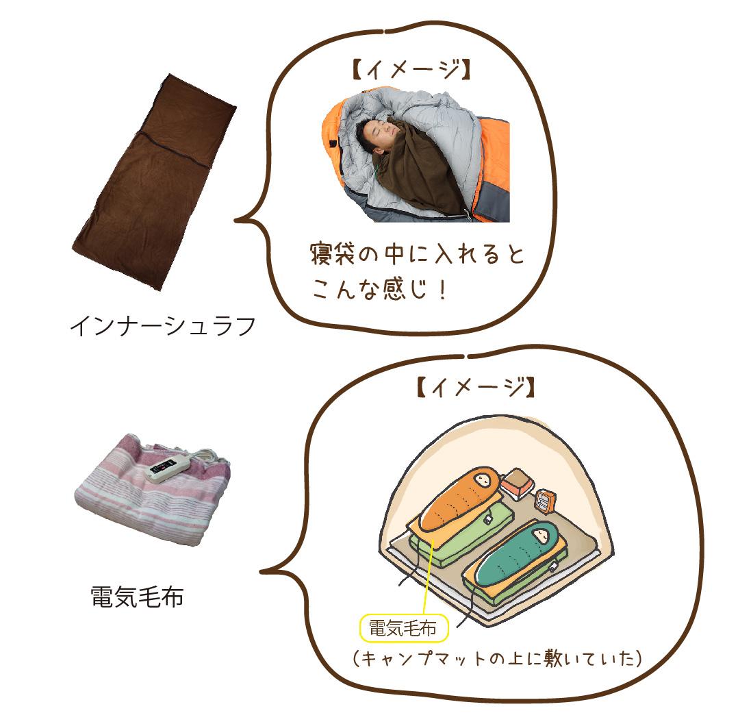 インナーシュラフと電気毛布をどう使うかイメージした画像