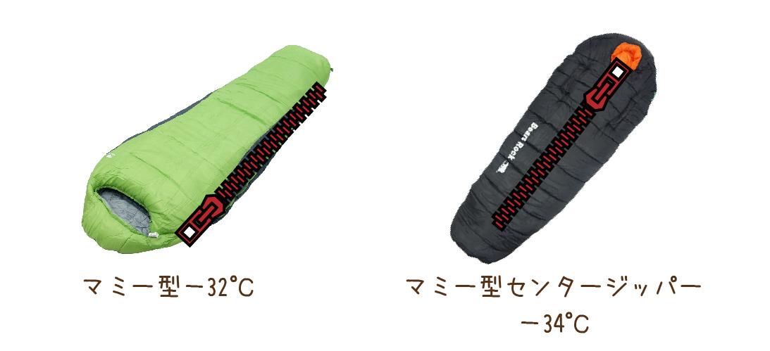 マミー型-32℃とマミー型センタージッパー-34℃の寝袋