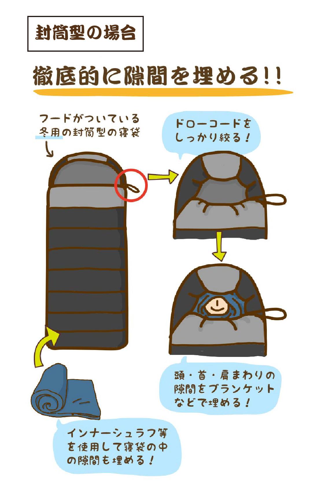 封筒型寝袋は徹底的に隙間を埋める