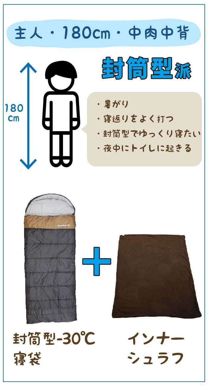 お父さんが使う寝袋の紹介画像