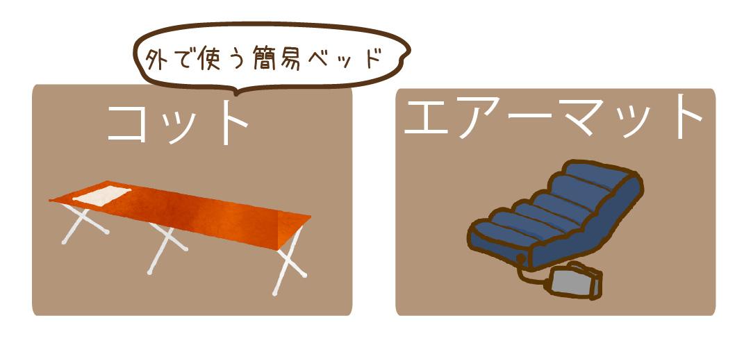 外で使う簡易ベッドとエアーマットのイラスト