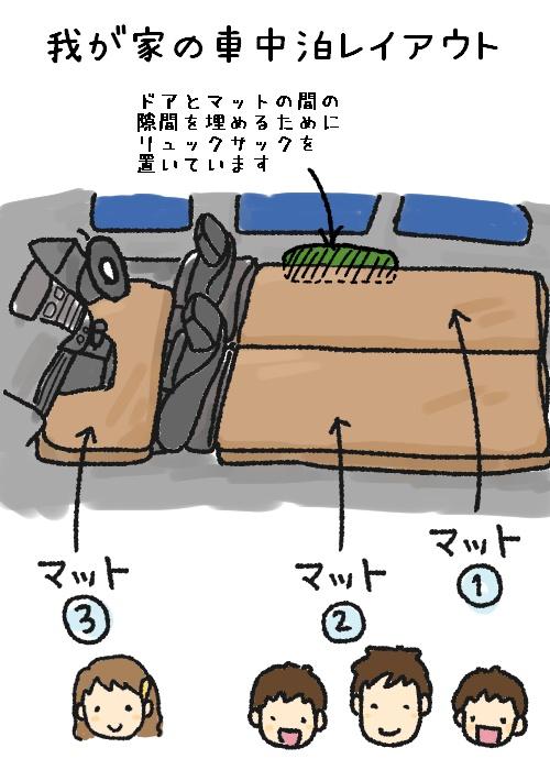 車中泊の時の車内のレイアウトを表したイラスト