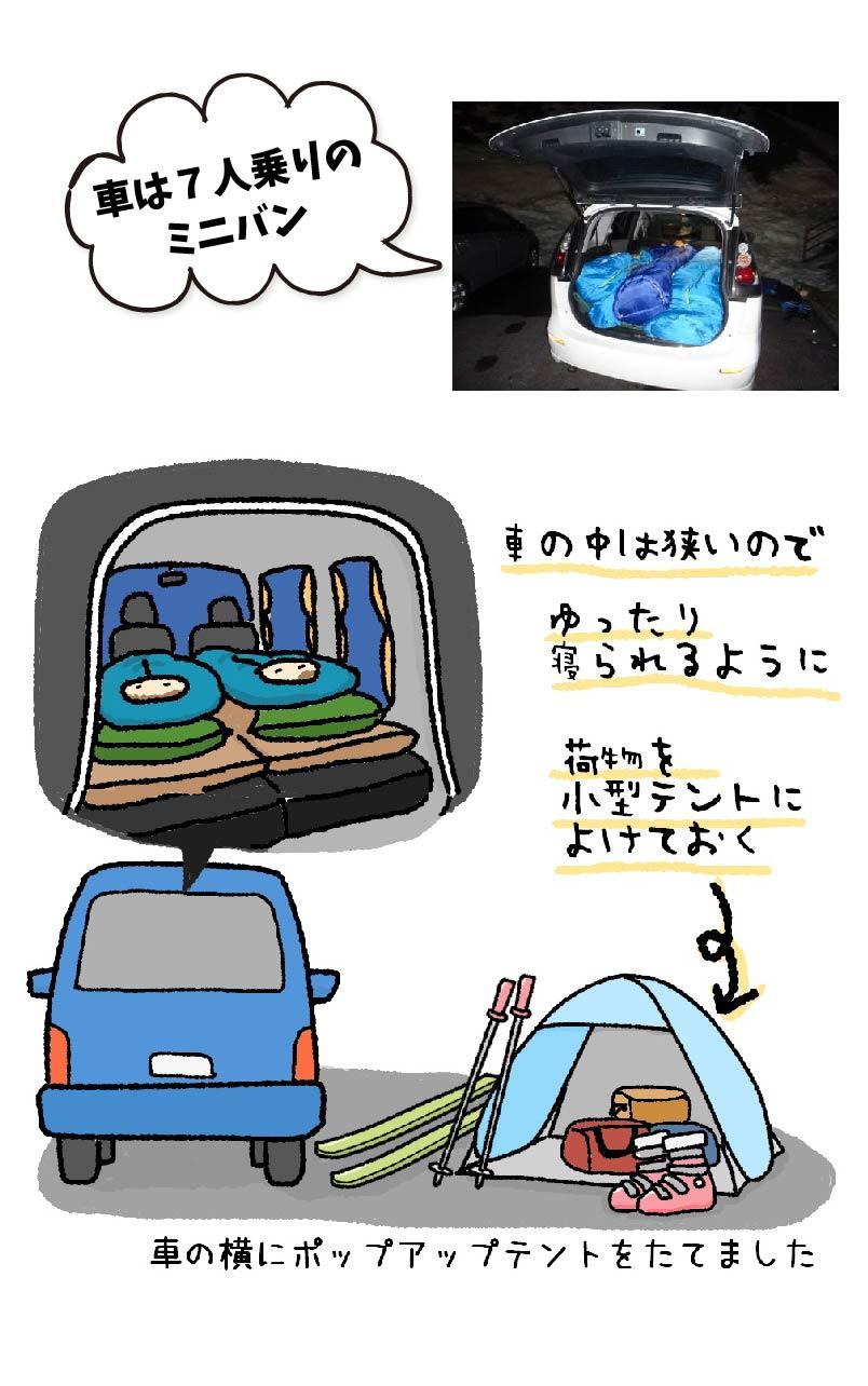 車の横にテントを設置し、荷物を置いているイラスト