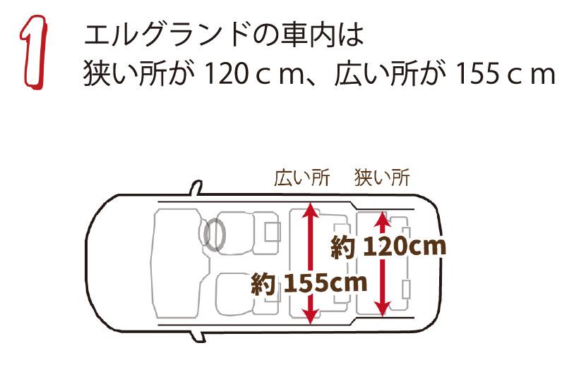 エルグランドの車内は 狭い所が120cm、広い所が155cm