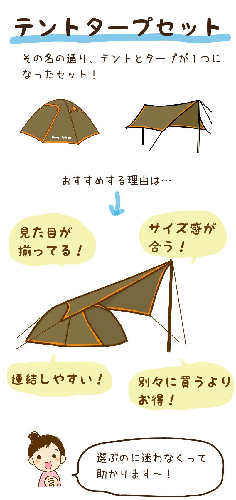 テントタープセットのイラスト