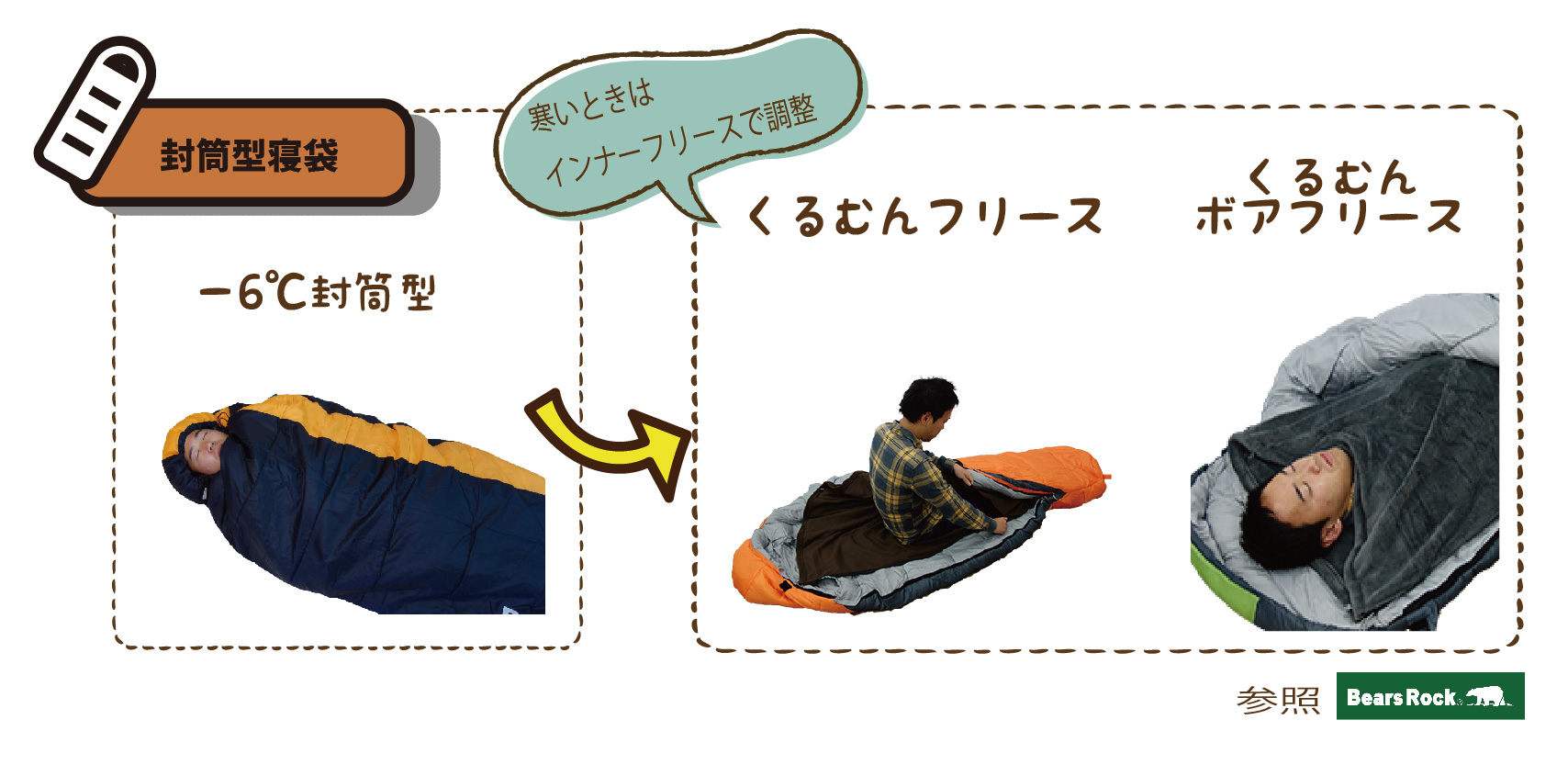 真冬用の寝袋の写真