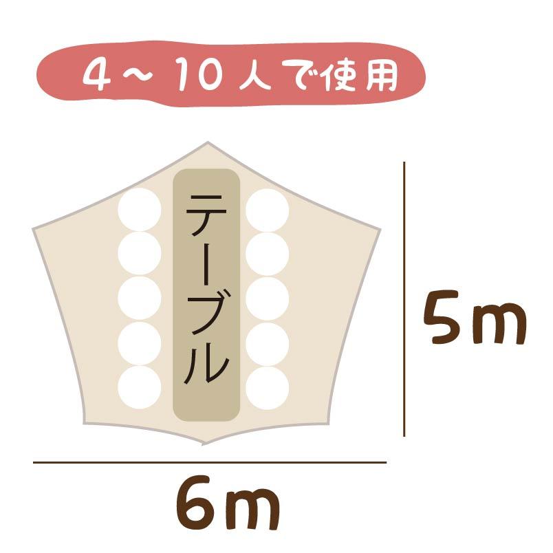 4~10人で使用する時のおすすめは5m×6m