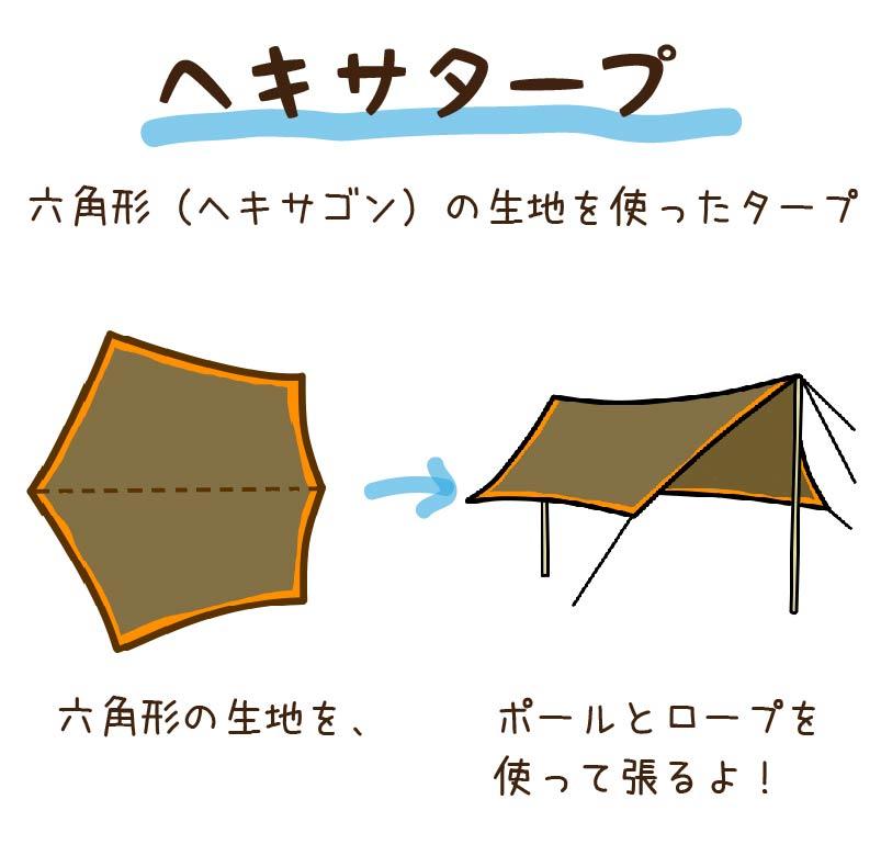 ヘキサタープは六角形の生地を使ったタープです