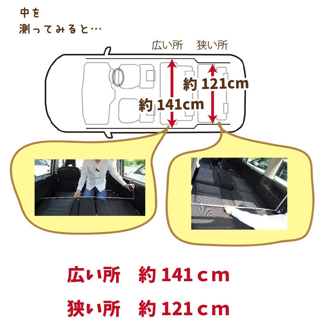 セレナの車内の幅を測ってみた図