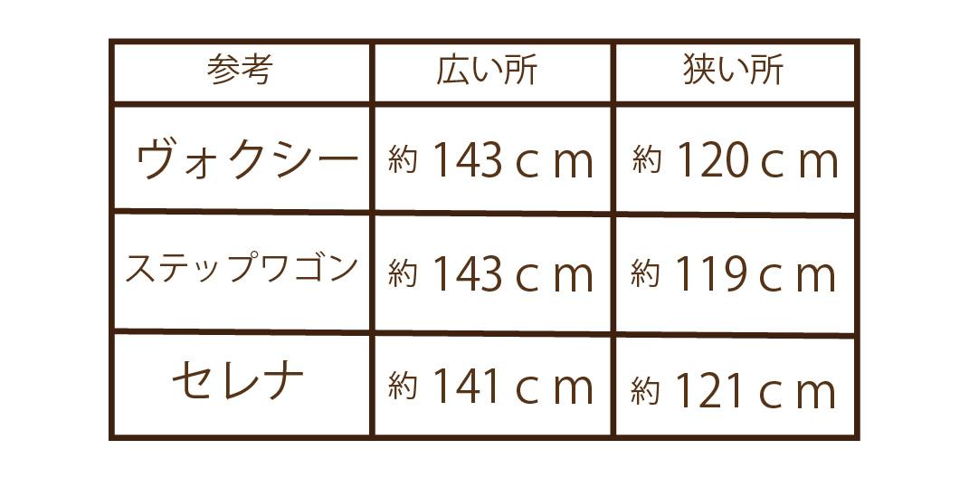 サイズを比較した表