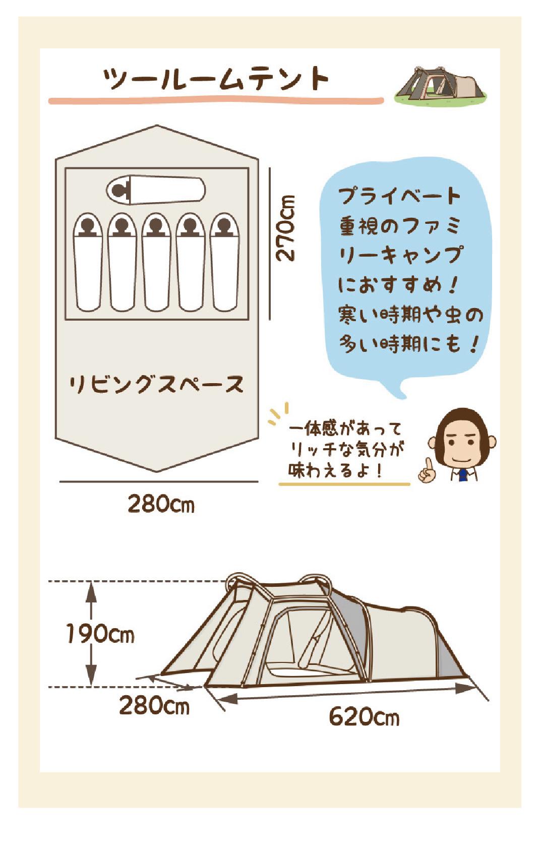 ツールームテント