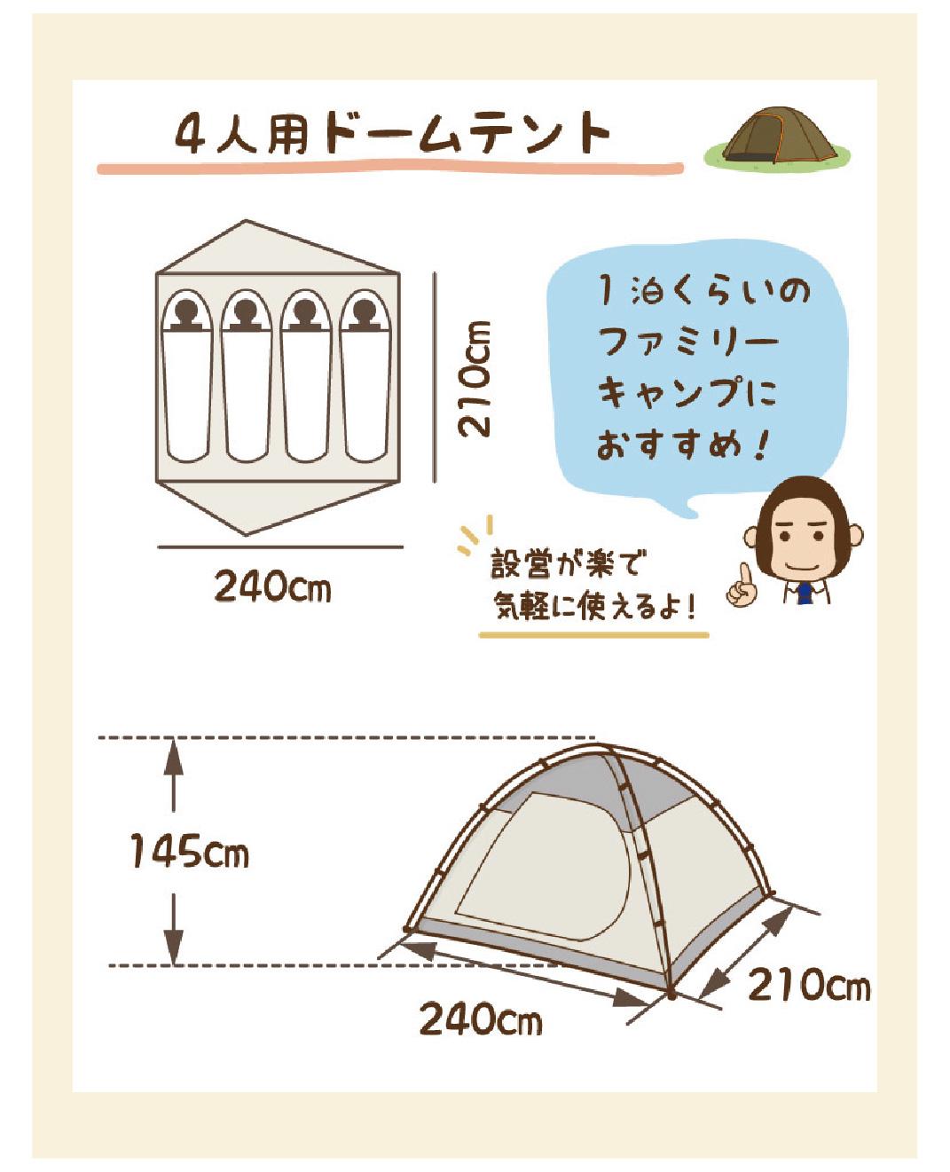 4人用ドームテント